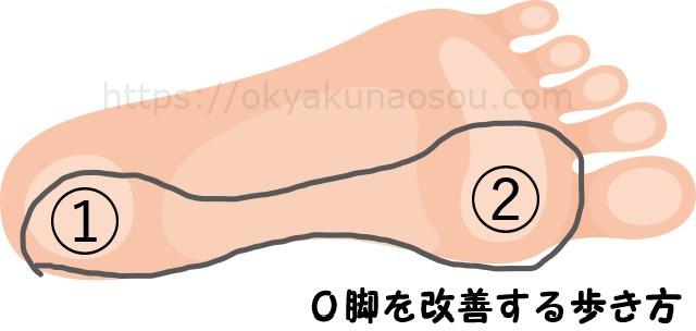 O脚を改善する足裏の重心の位置