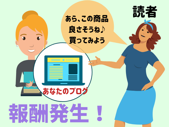 【アフィリエイトの始め方ガイド】主婦が副業で月5万円稼げた秘密