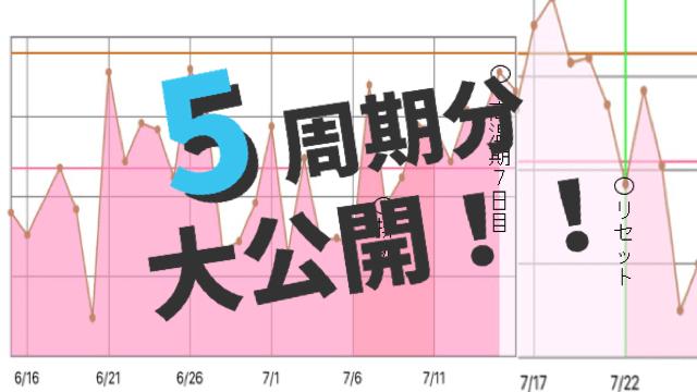 高温期ガタガタでも妊娠出来た!【実際の5周期分のグラフを公開】