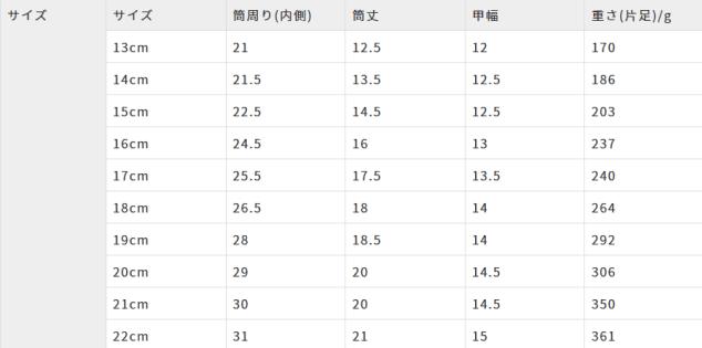 OMNESレインブーツのサイズ表