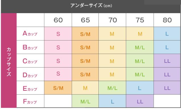 viageビューティアップナイトブラのサイズ表